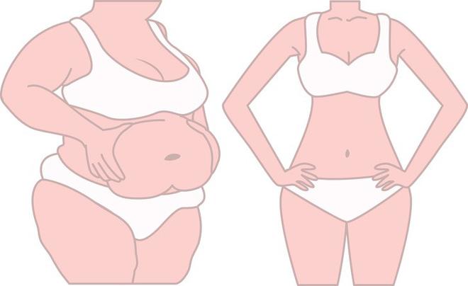 photo 5 1561040212876820023970 Những dấu hiệu chứng tỏ cơ thể đang chứa nhiều độc tố
